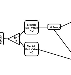 remote downstream flow chart [ 3000 x 1560 Pixel ]