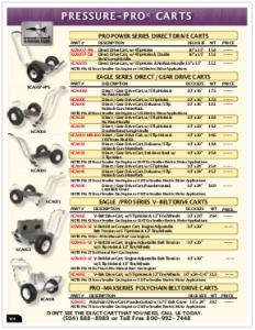 2019 Pressure Zone Parts 36 Pressure Pro Carts Skids