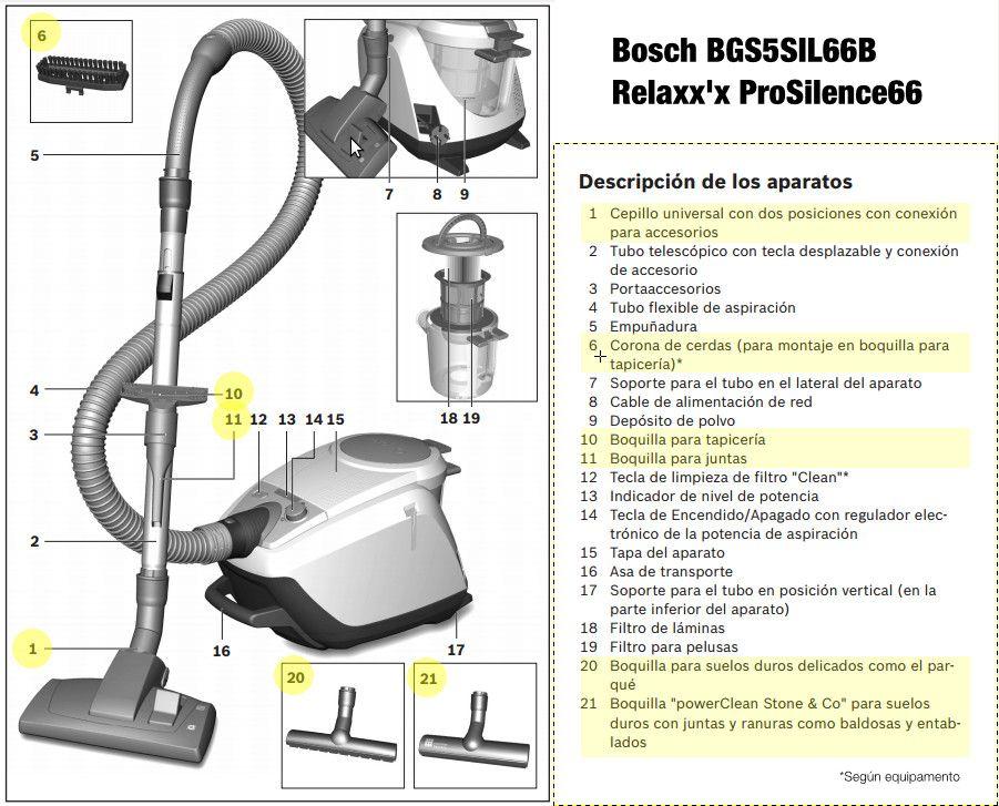 Bosch BGS5SIL66B Relaxx ProSilence66