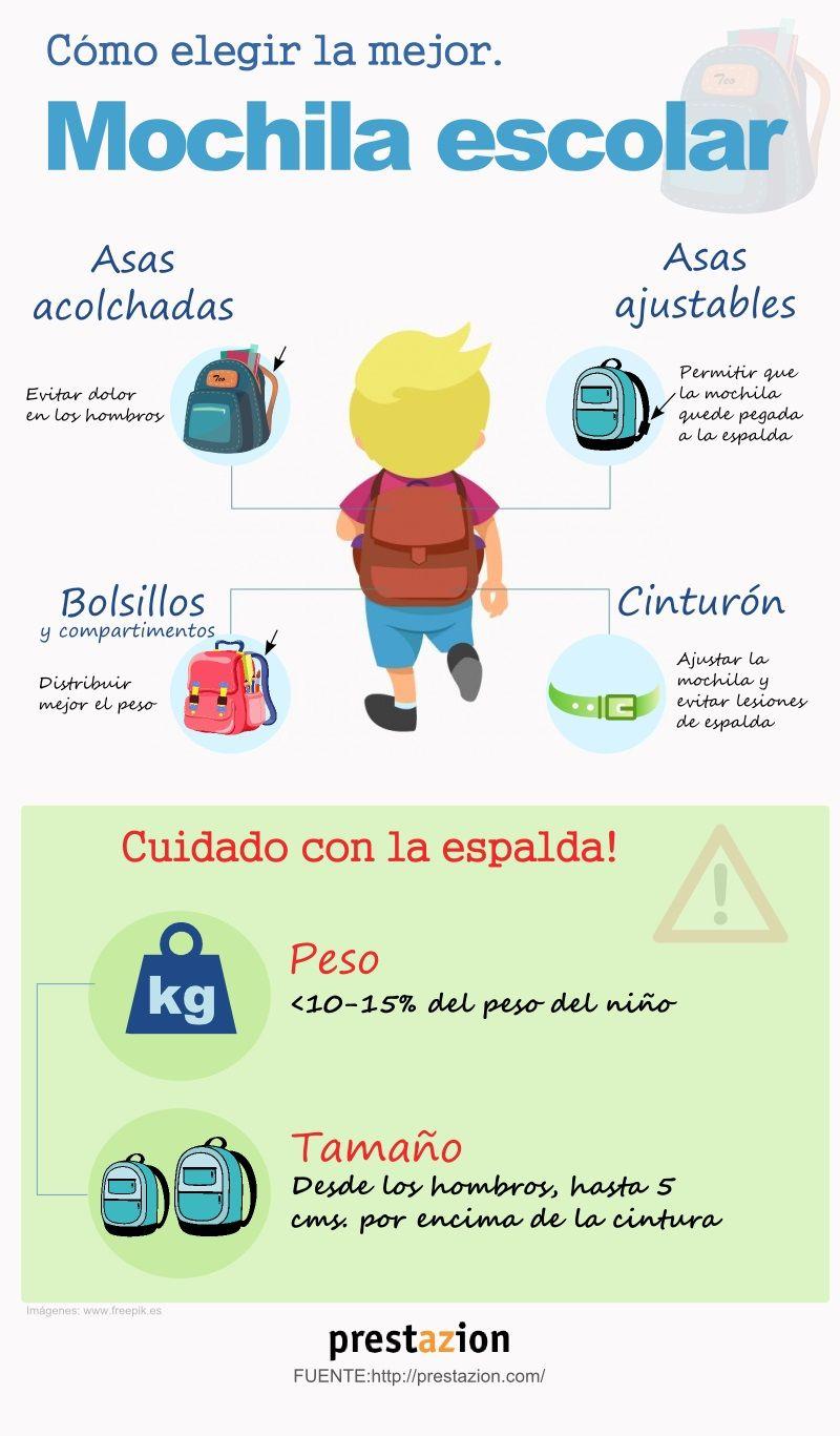 Cómo elegir la mejor mochila escolar