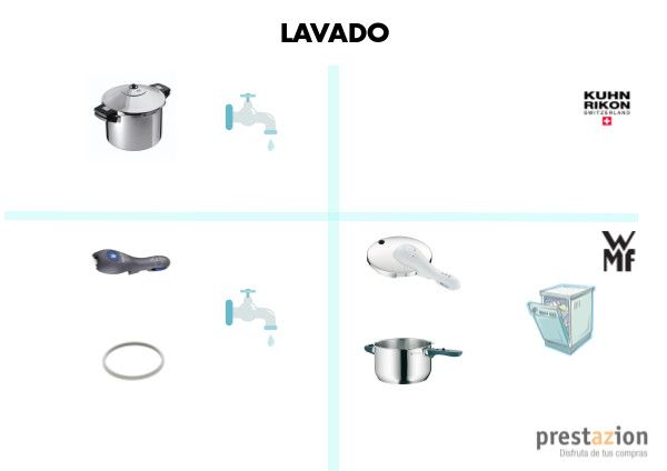 ollas_comparativa_kuhn-rikon-wmf-perfect-plus-lavar-mano-lavavajillas