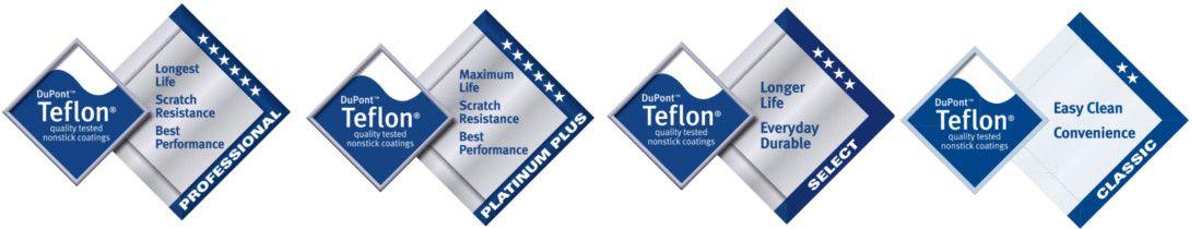 sartenes-antiadherentes-teflon-tipo-platinum-plus-select-classic