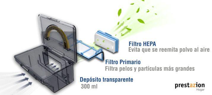 ILIFE V3s- Robot Aspirador-descripcion-depisito-filtros-hepa
