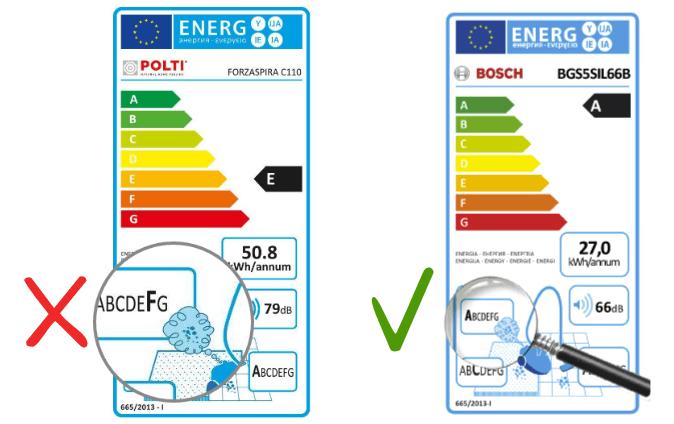 mejor-aspiradora-alergicos-suelos-etiqueta energetica-reemision de polvo al exterior