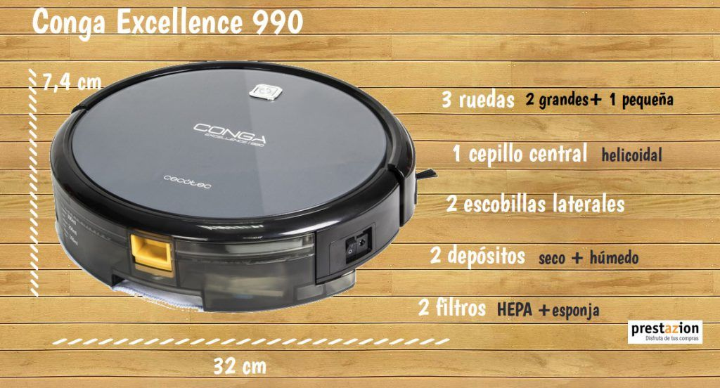 Robot aspirador Conga Excellence 990 de Cecotec-dimensiones