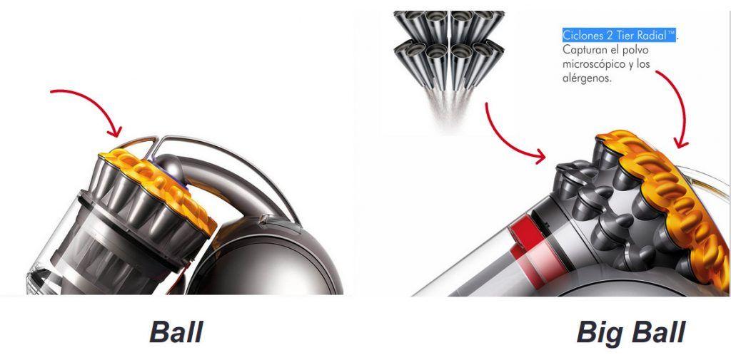 comparativa dyson Ball Dyson Big ball- 2 tier radial