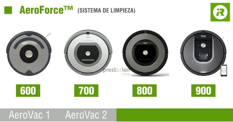 comprar.roomba-tecnologia-aeroforce