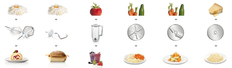 Robot de cocina procesdo de alimentos