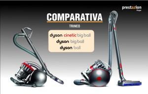 aspiradora dyson trineo big ball- cinetic big ball -ball- comparativa