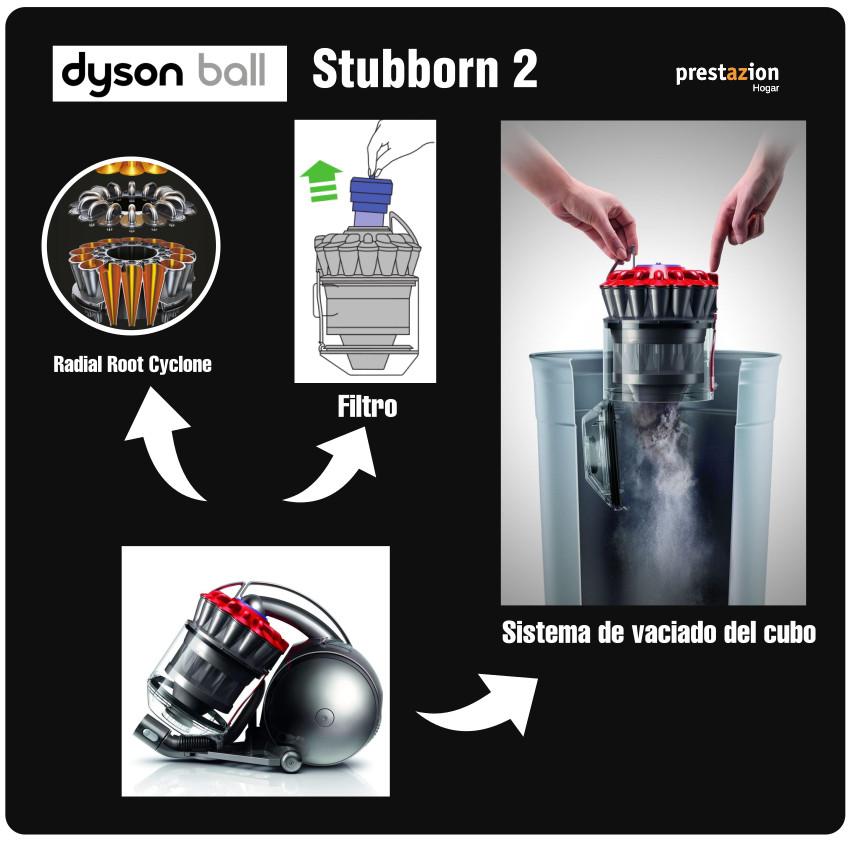 aspiradora Dyson Ball Stubborn 2 características