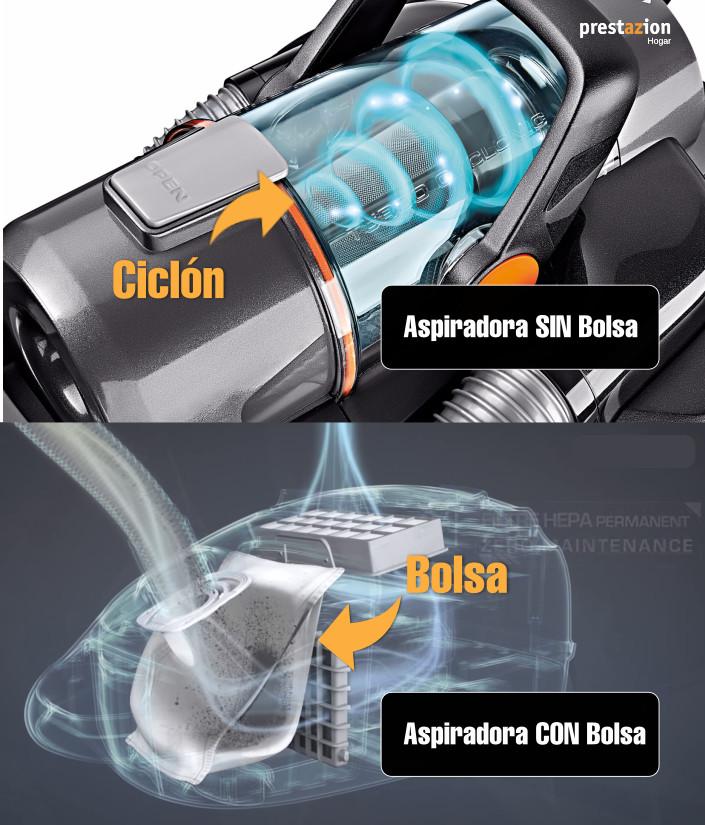 comprar aspiradora con bolsa o sin bolsa ventajas y desventajas