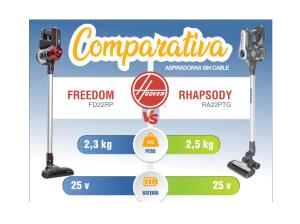 Hoover COMPARATIVA freedom VS rhapsody sin cable