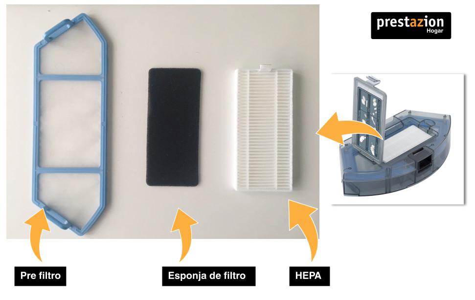 IKOHS NETBOT S15-sistema de filtrado