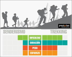 Qué es trekking - diferencias con el senderismo