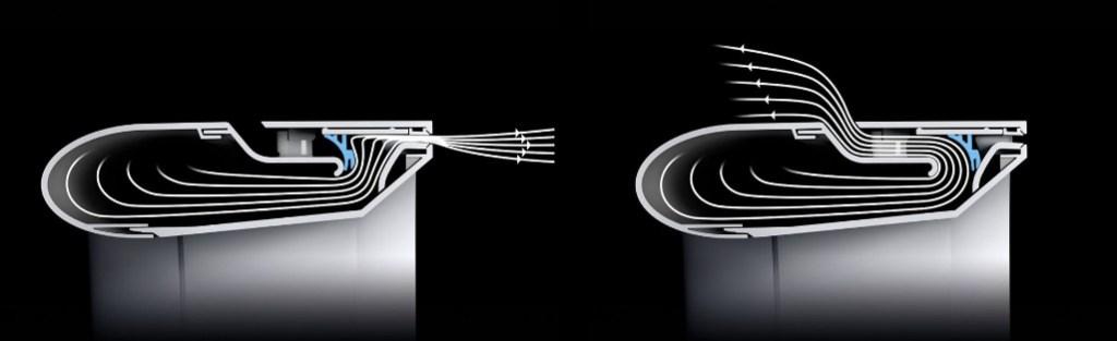 purificador-Dyson-Pure-Hot-Cool-tecnología-air-multiplier