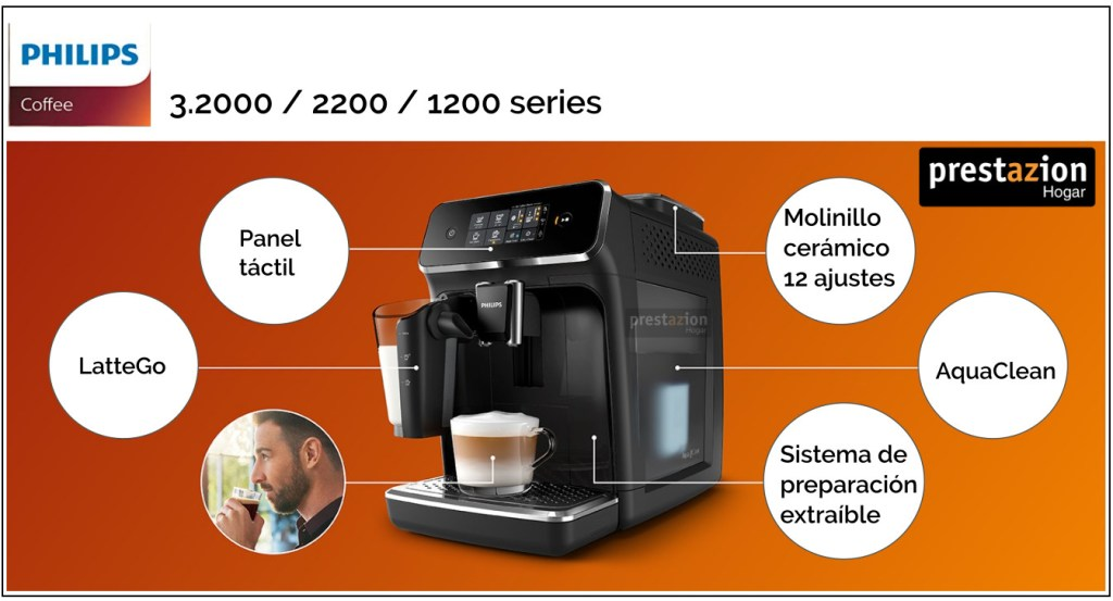 cafeteras superautomáticas Philips 3200 /2200 / 1200 series
