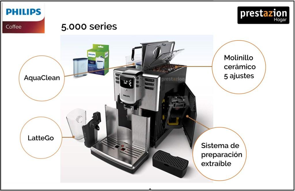 cafeteras superautomáticas Philips 5000 series
