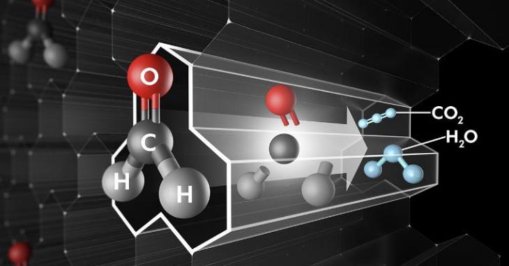 Filtro Catalítico Dyson purificador