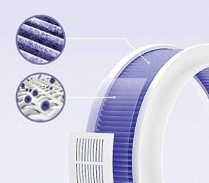 filtro con esterilización ZIWEI