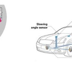Lancer Wiring Diagram Ford 1 Wire Alternator Nissan V36 Skyline Model Guide And Tv Menu Translation To English - Prestige Motorsport