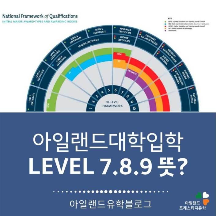 아일랜드유학_대학입학 (21)level 8