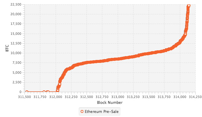 Ethereum-phase-1.png
