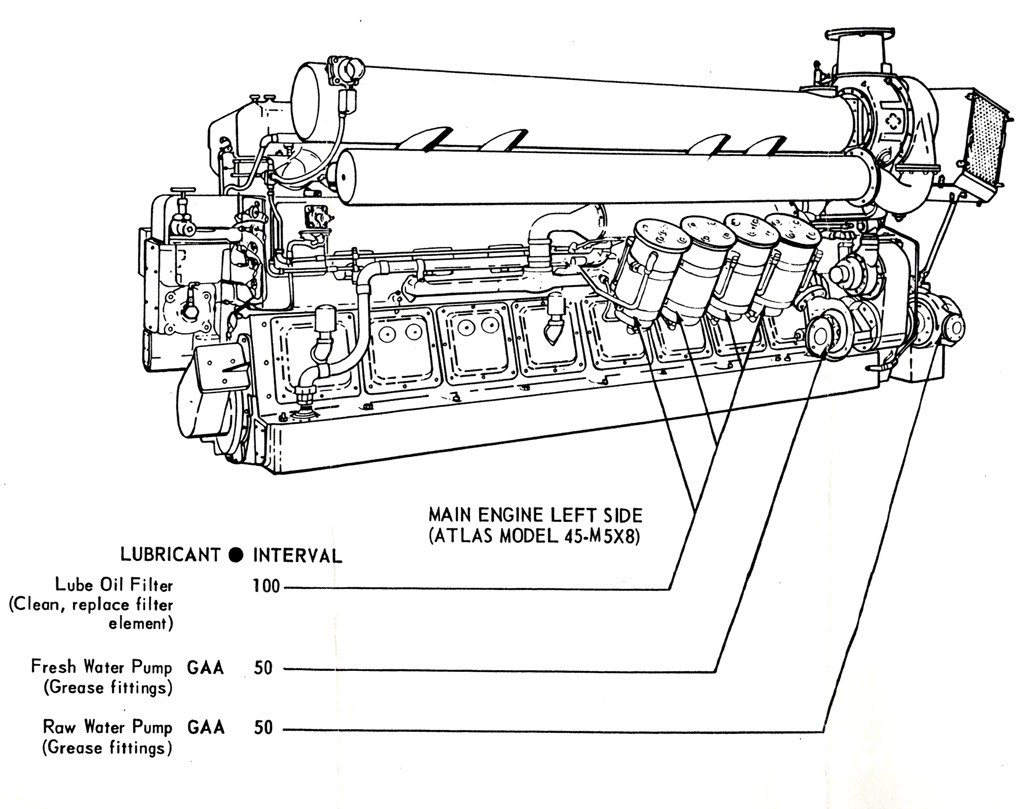 Atlas Imperial 600 Hp Marine Engine