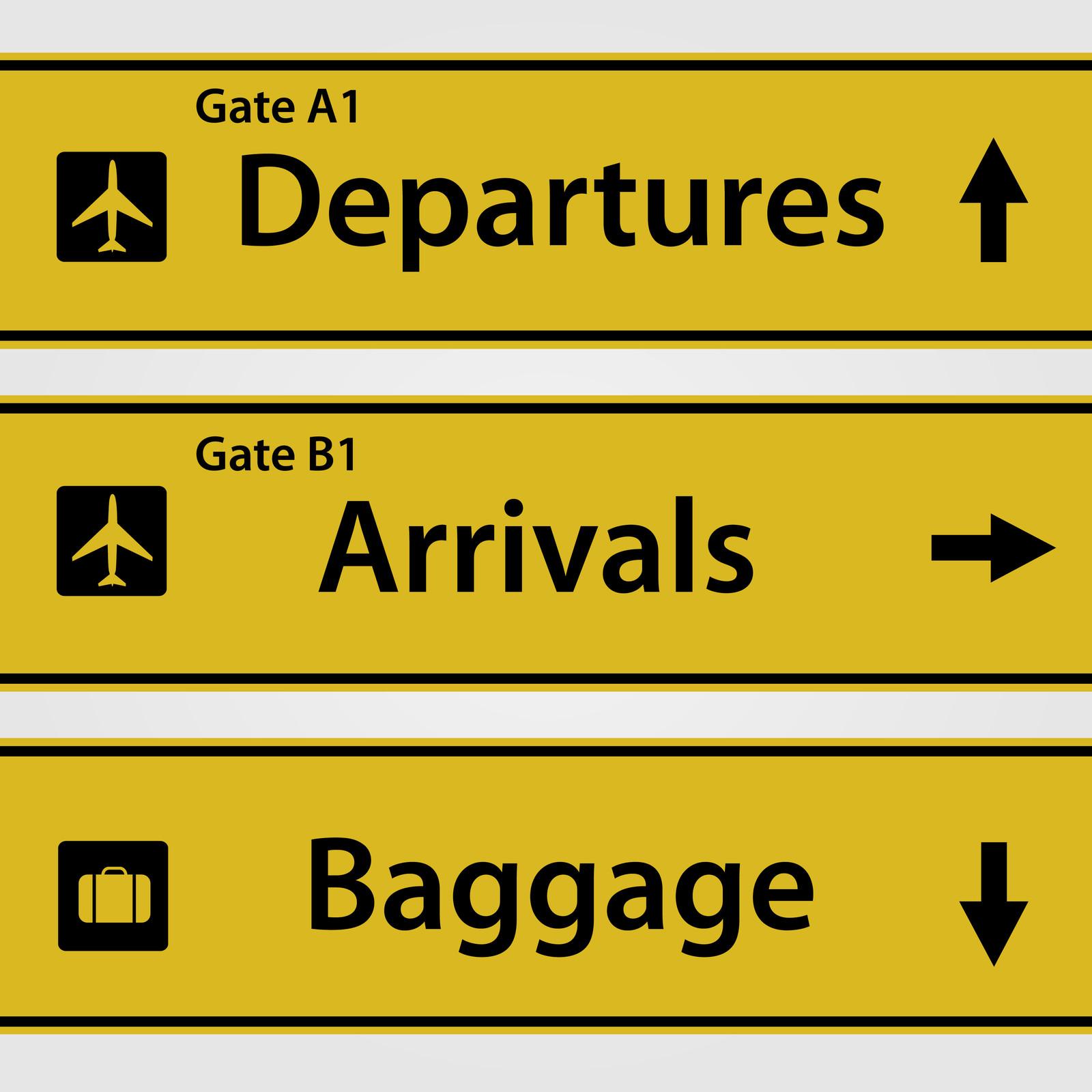 Departure Preparation Register Your Travel Plans