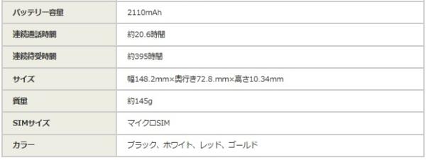 ゼンフォン5サイズ