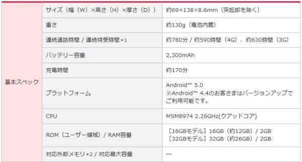 Nexus5の基本スペック