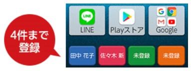京セラ 705KCホーム画面
