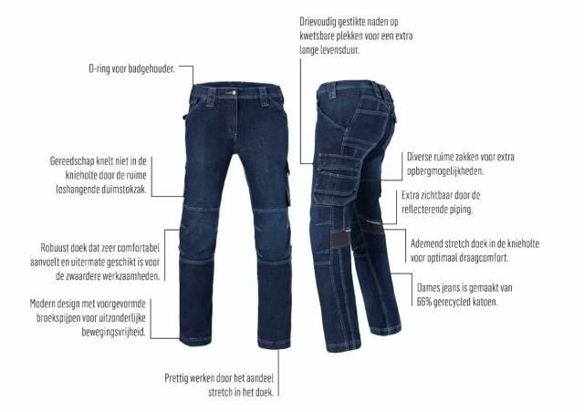 Experiment: 1 week een dames werkbroek dragen