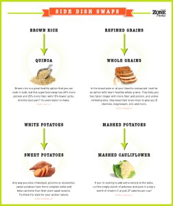 Postable - Sides Swaps