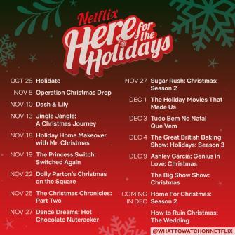 Netflix Holiday Watch List