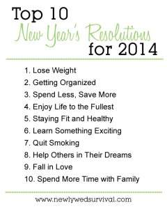 Top 10 New Year's Resolutions- this is from 2014 but it's been pretty consistent the last several years