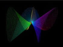 3D Harmonograph by Alan Richmond