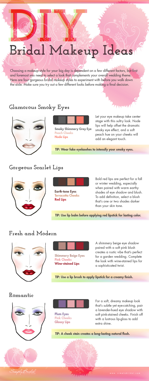 Wedding Tip Thursday Diy Wedding Makeup 101