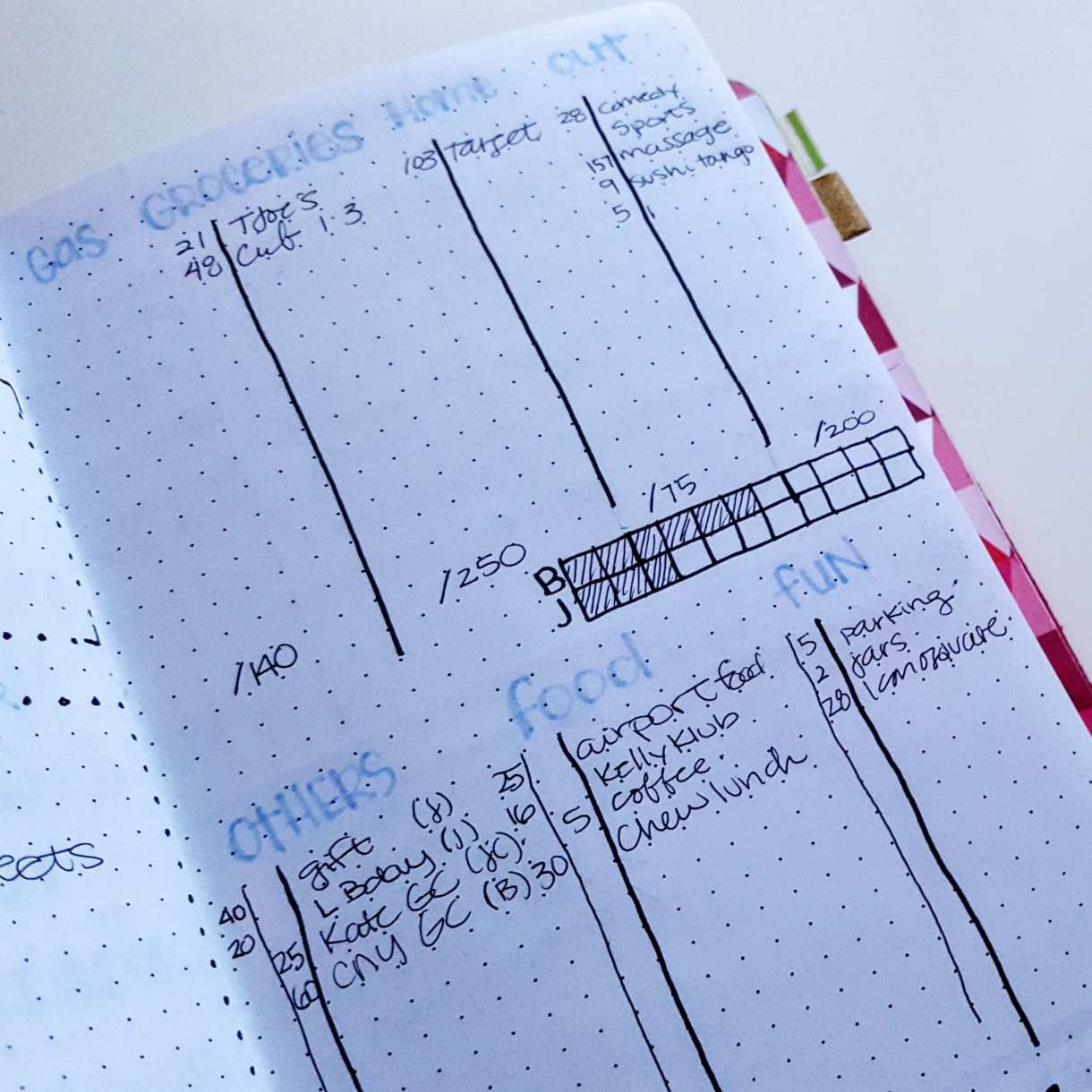 Once you have your budget numbers, you can track expenses in your bullet journal in categories or with a visual tracker // www.prettyprintsandpaper.com