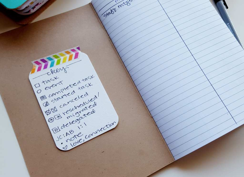 """The signifiers I use for my bullet journal - with the distinct addition of the """"delegated"""" symbol for when tasks get assigned to others // www.prettyprintsandpaper.com"""