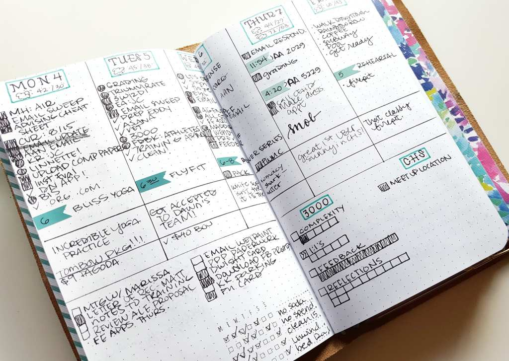 Incorporate a daily gratitude section to your bullet journal // www.prettyprintsandpaper.com