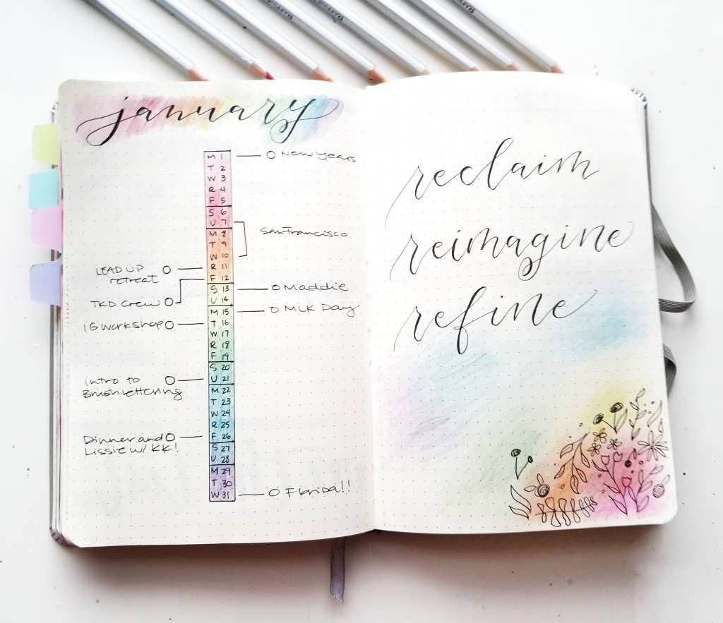 January bullet journal set up - an overview of the month with a time ladder