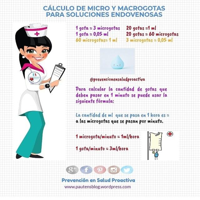 www.pautensblog.wordpress.com
