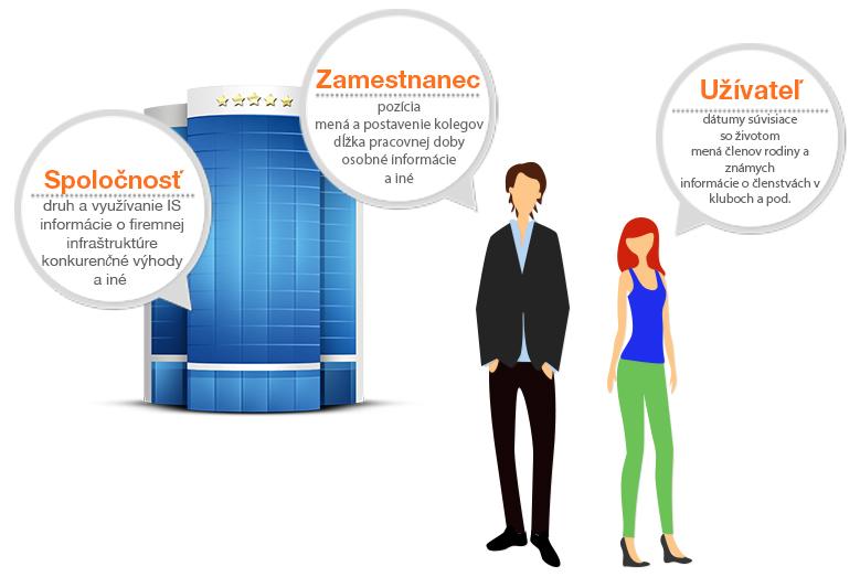 infografika_inžinierstvo_1
