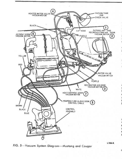 AC heater box vacuum line diagram