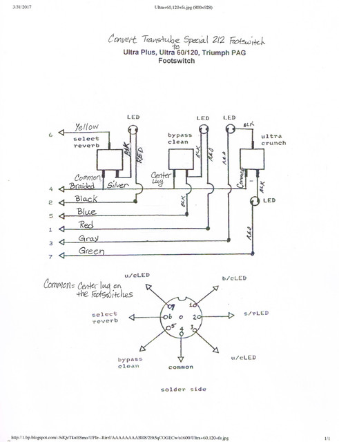 peavey predator wiring diagram bar multiplication guitar diagrams raptor wiring-diagram ~ elsalvadorla