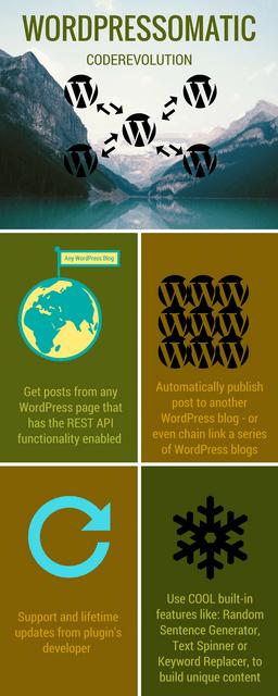 Wordpressomatic WordPress To WordPress Automatic Crossposter