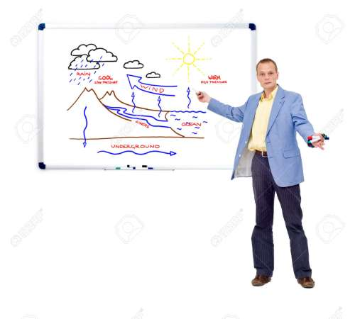 small resolution of a weather man explaining the basic principles of the water cycle stock photo 4306883