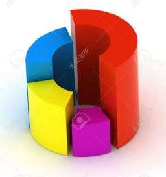 3d circular diagram on white background stock photo 12406071 [ 975 x 1300 Pixel ]