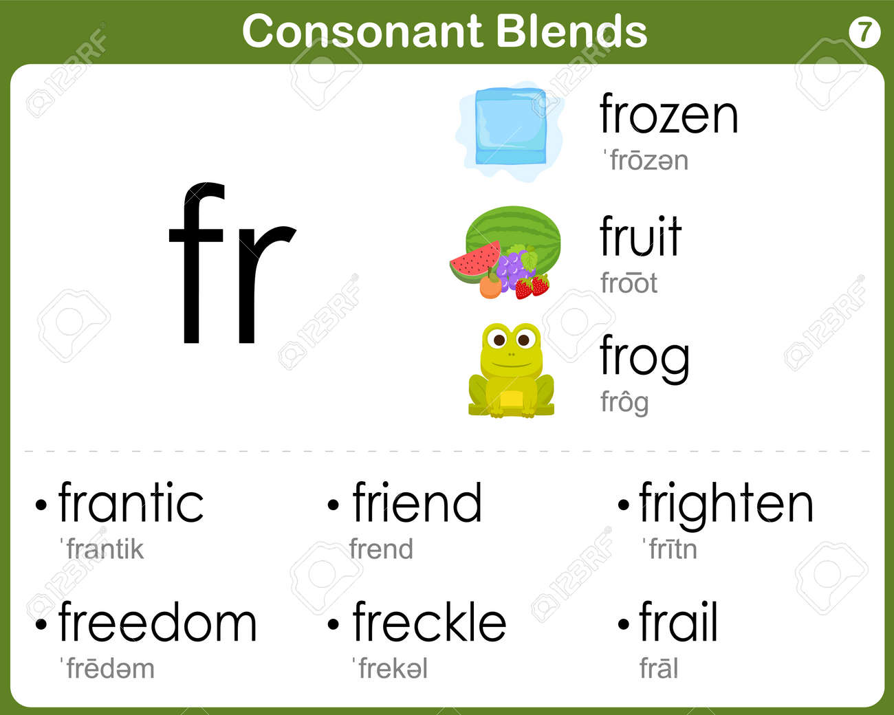 worksheet Consonant Blend Worksheets free consonant blends worksheets library download c s nt w ksheet kids roy lty clip rts vect s