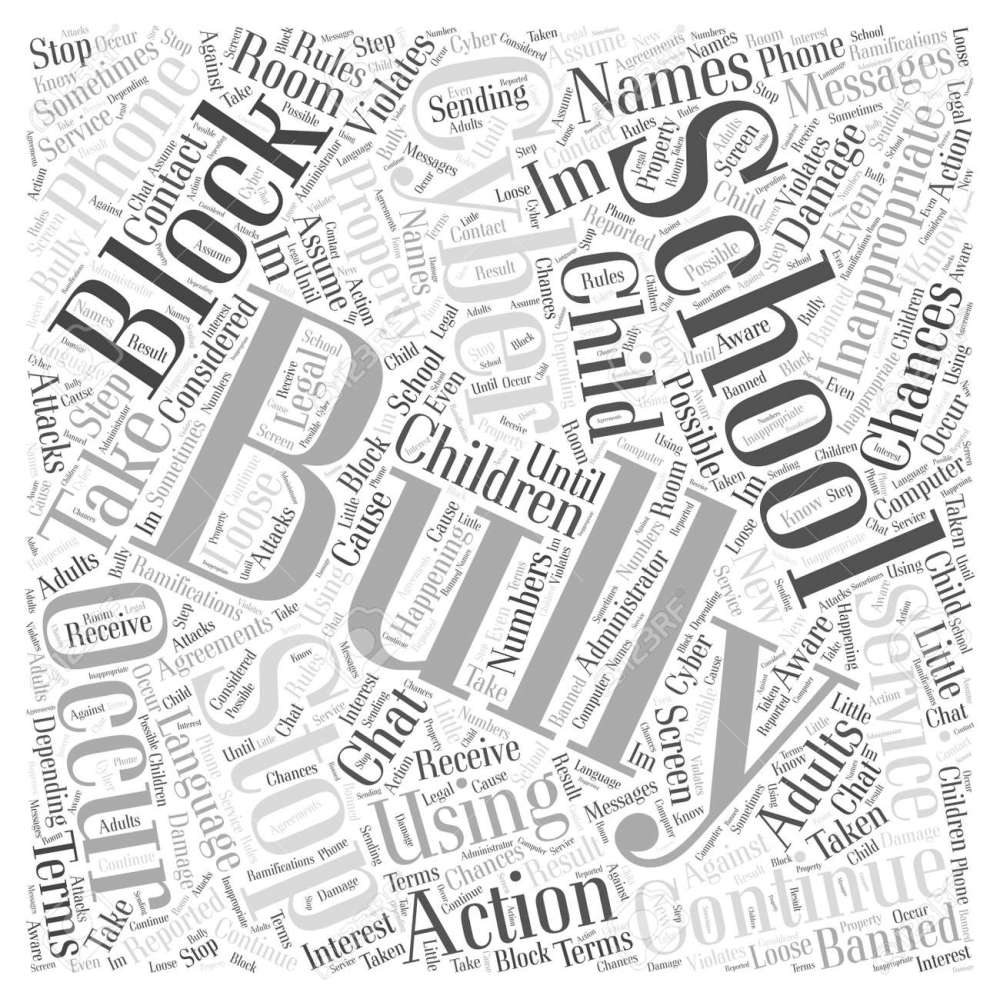 medium resolution of how to stop cyber bullying word cloud concept stock vector 67216145